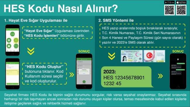 2020/09/1600147349_hes_kodu_nasil_alinir(4).jpg