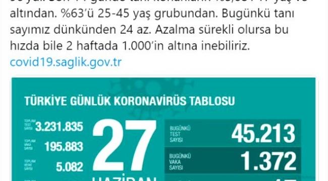 Sağlık Bakanı toplam can kaybının 5 bin 82 olduğunu açıkladı.