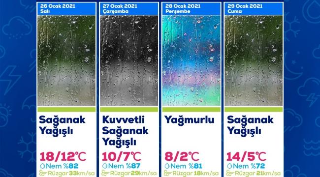 Aliağa'da Yağmurlu Hafta