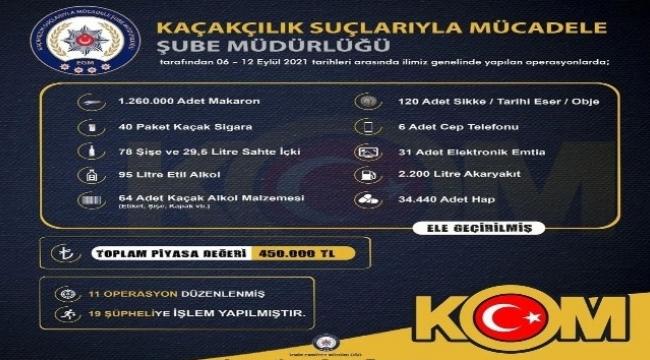 İzmir'de 450 bin liralık kaçak ürün ele geçirildi